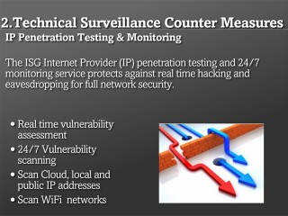 IP Penetration Testing Monitoring