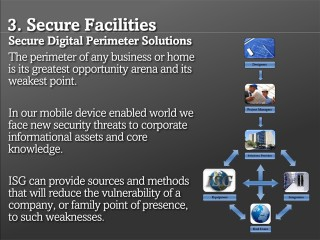 Secure Digital Perimeter Solutions